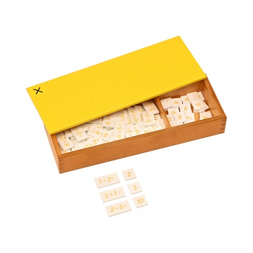 ÇARPMA KUTUSU - MULTIPLICATION EQUATIONS AND PRODUCTS BOX